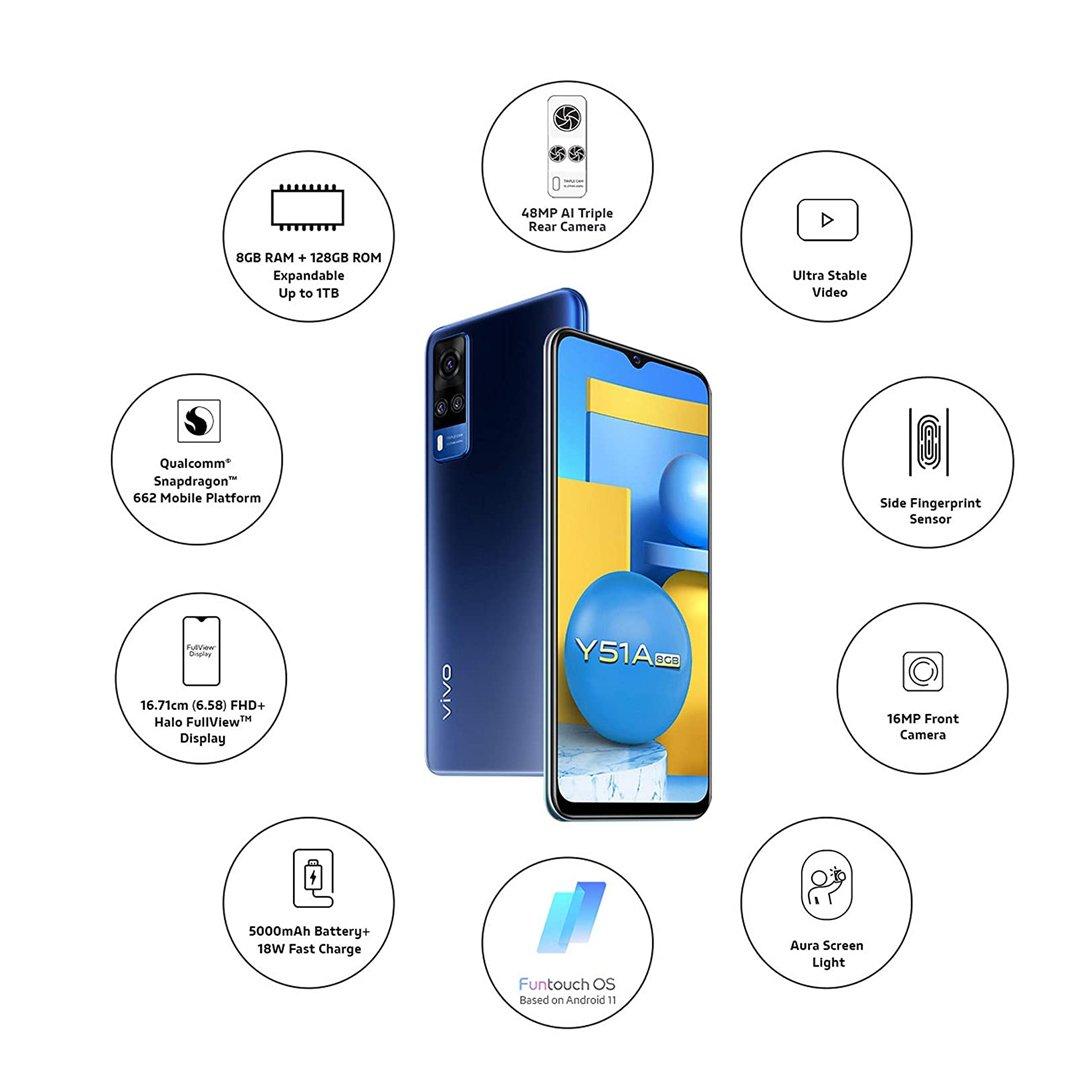 ViVO Y51A (Titanium Sapphire, 128 GB)  (6 GB RAM) (Y51A6128GBTITANSAPPH)