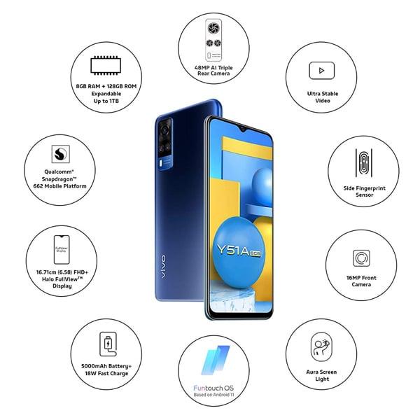 Vivo Y51A (Titanium Sapphire, 128 GB)  (8 GB RAM) (Y51A8128GBTITANSAPPH)